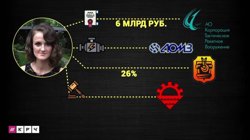 Кто такая Ольга Зорикова? Почему через фирму свадебного визажиста проходят миллиарды государственных денег?