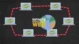 Southwestern Advantage Integrated System