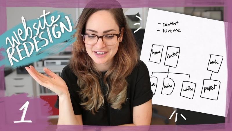 Designing a website - Episode 1: Planning site map!