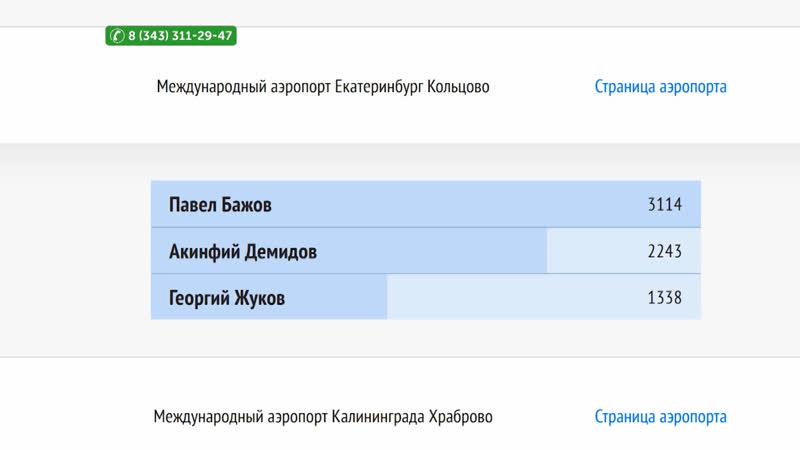 Новое имя Кольцово финальное голосование