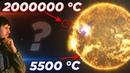 Почему солнечная корона такая горячая Проблема нагрева солнечной короны Популяризатор астрономии Андрей Кузнецов
