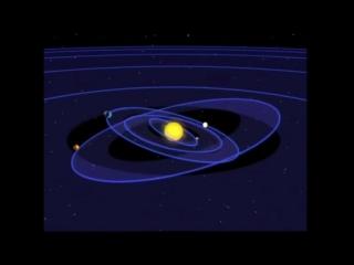 Краткое видео про петли орбиты Нептун