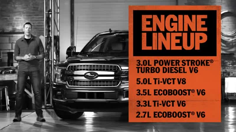 Ford F-150- Engine Lineup - F-150 - Ford