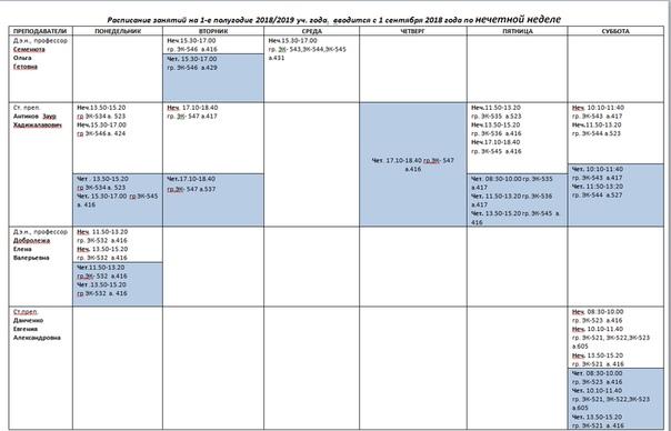 ринх расписание преподавателей