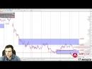 📈 Объемный анализ рынка Forex на 17 августа