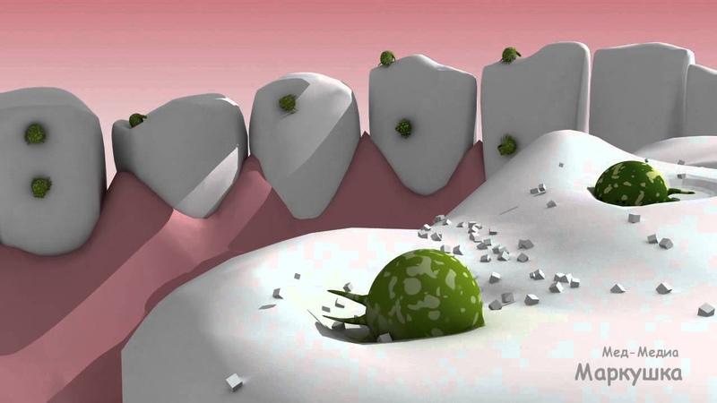 Мультфильм от детской стоматологии Маркушка Зубики и их помощники