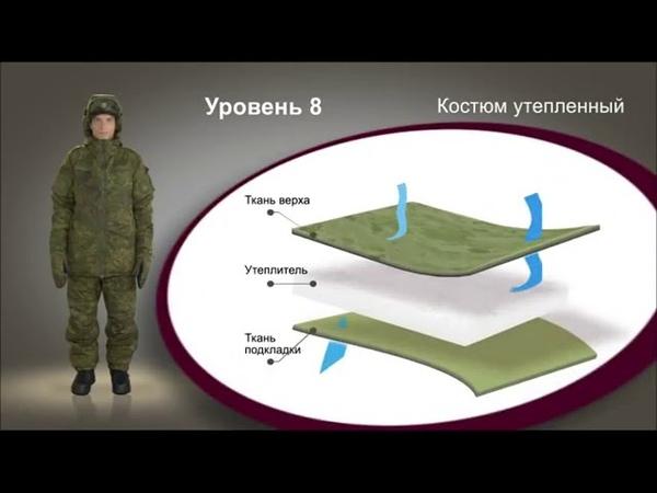 Новая форма Российской Армии 2018.