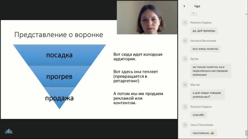 Продвижение в фейсбук- Воронка и таргет в фейсбук