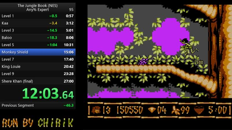 Jungle Book NES Any% Expert Speedrun in 22 41 World Record