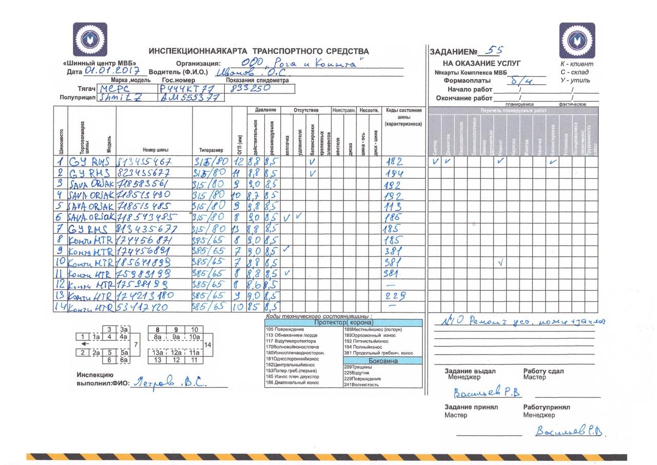 Диагностика шин,  инспекция, аудит шин в Шинном центре МВБ, Луховицы, 136 км трассы М5 Урал