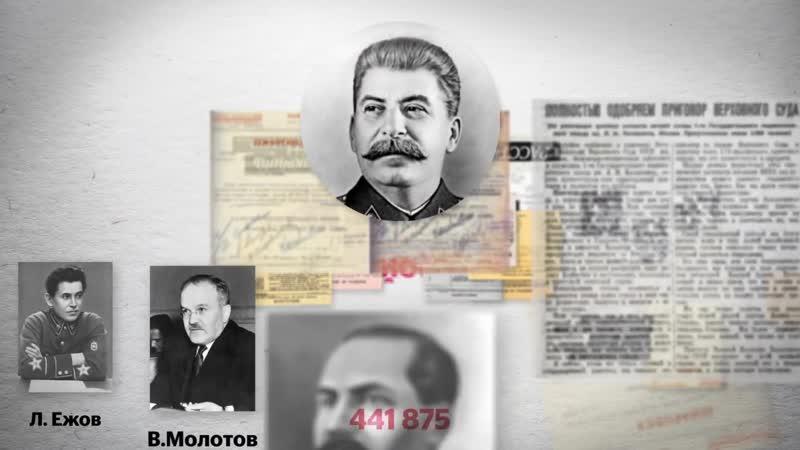 Краткая история Большого террора в СССР 1937–1938 годов.