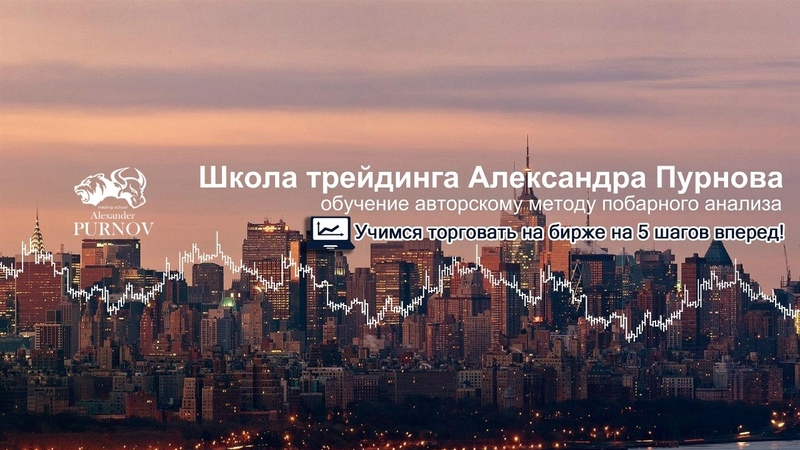 17.09 обзор сделок на рынке. Разгадываем движение цены. Торговля перед экспирацией.