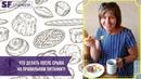 Что делать после срыва на правильном питании | Рекомендации диетолога Светланы Фус