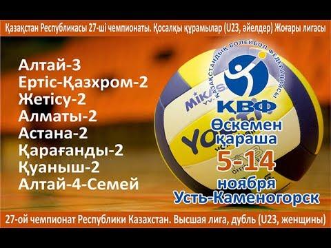 Жетісу-2 – Астана-2. Резервтік командалары (U23, әйелдер) арасында Жоғарғы Лига 1-ші туры.
