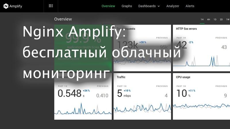 Nginx Amplify - бесплатный облачный мониторинг