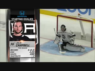 Nhl 2019/01/07 | rs | los angeles kings vs san jose sharks | nbcsn
