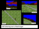 Vision-based loitering over a target for a fixed-wing UAV