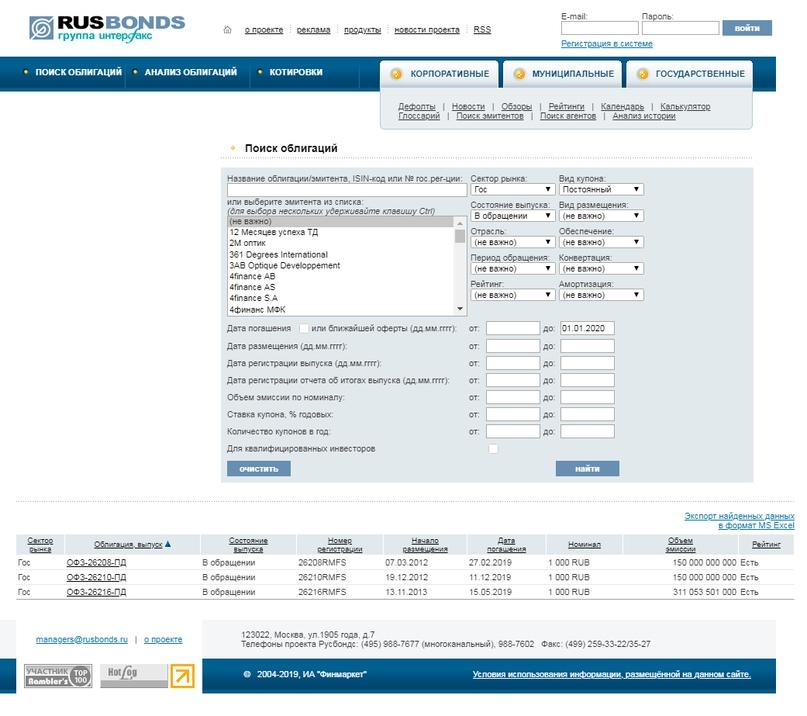 Список полезных сайтов для инвестора и аналитика