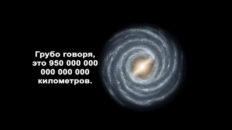 Земля в Космосе. Пропорции