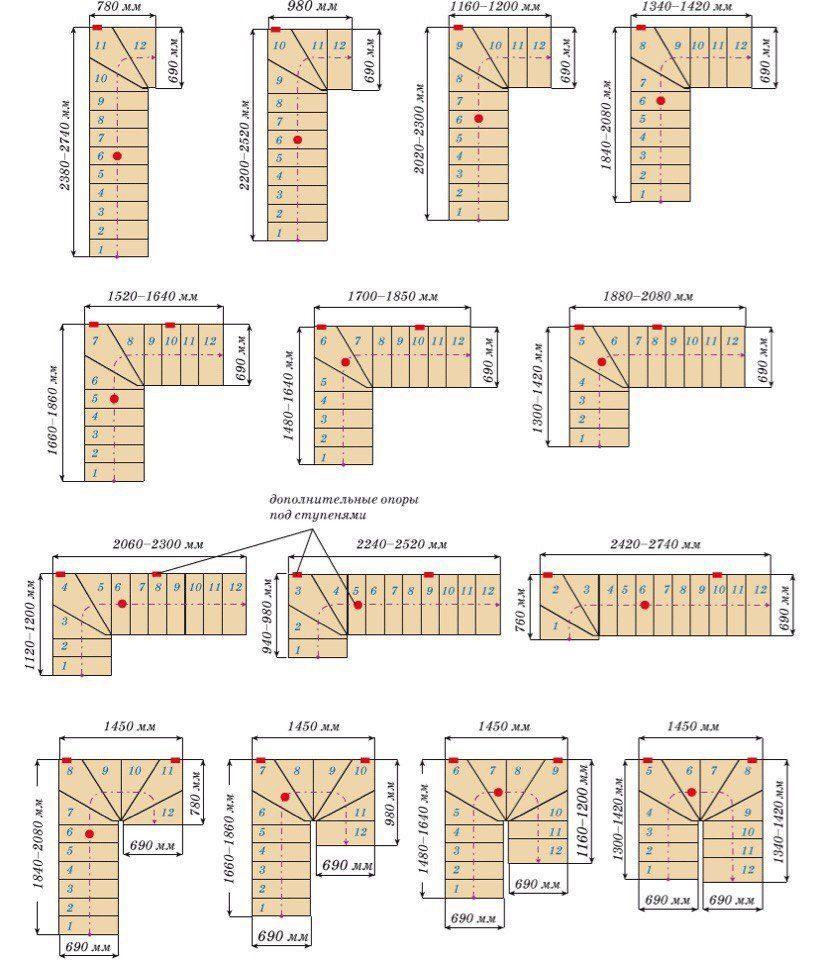 Конфигурация и размеры лестниц