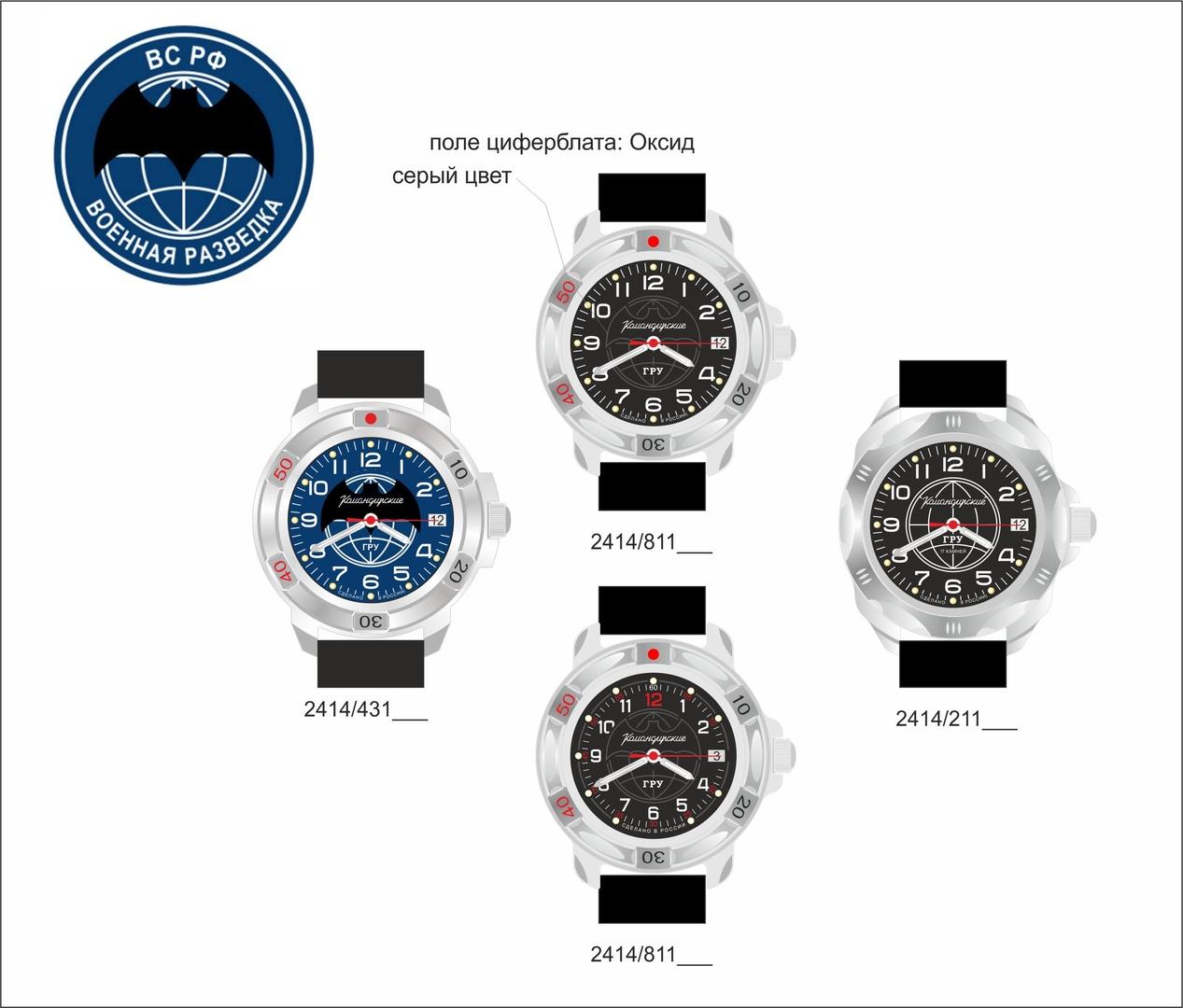 Le bistrot Vostok (pour papoter autour de la marque) - Page 17 HFs7qtOKFnM