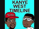 How you feel about Kanye West Music overtime, is it good or bad that he shares his political opinions