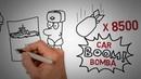 Dlaczego Rosja NIGDY nie zrzuci na Polskę bomby atomowej