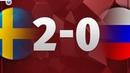 Швеция – Россия 2:0 | Подробный обзор матча | Лига Наций 20182019. Лига B2 | 20112018 HD
