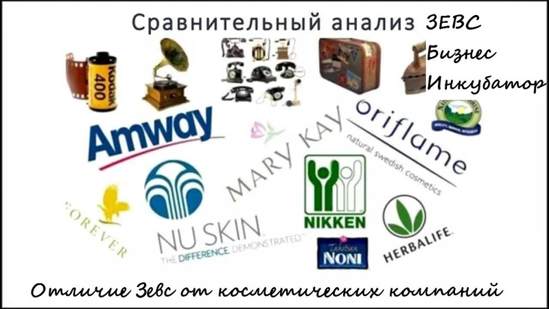 Бизнес инкубатор Зевс и косметические компании