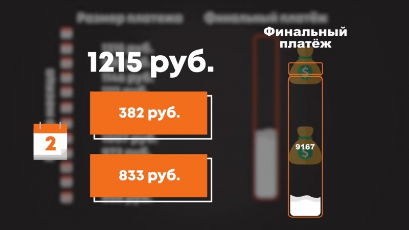 КАК БАНКИ СЧИТАЮТ ПРОЦЕНТЫ_ аннуитет и дифференцированный