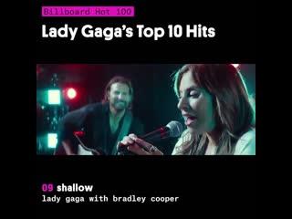 Billboard hot 100: lady gaga's top 10 hits