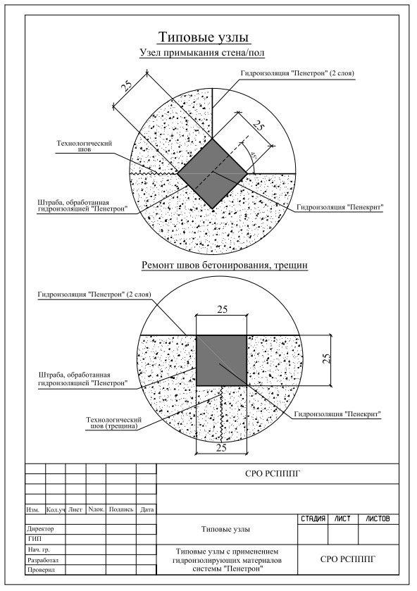Типовые узлы