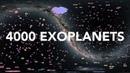 Первые 4000 экзопланет