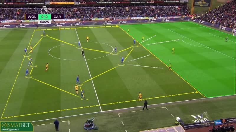 Как смотреть футбол. Переходные фазы. Оборона и контратака