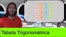 Tabela Trigonométrica Arcos Notáveis Prof Rafa Jesus Tá Lembrando