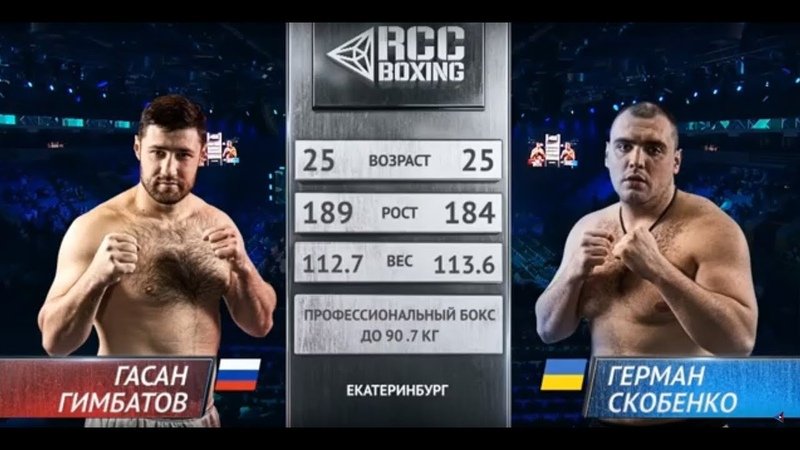 Гасан Гимбатов, Россия vs. Герман Скобенко, Украина | 22.02.2019 | RCC Boxing Promotions