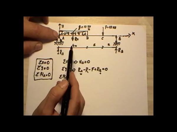 Определение опорных реакций в простой балке. Урок №1