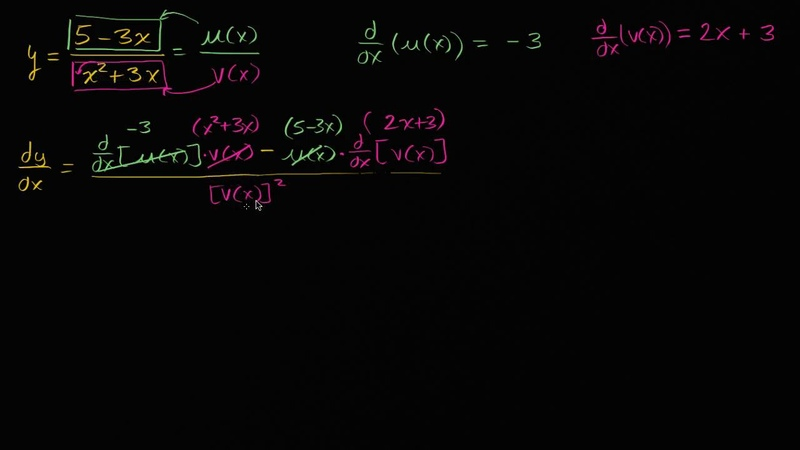 Differentiating rational functions | Derivative rules | AP Calculus AB | Khan Academy