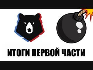 Российская Премьер Лига –БОМБА