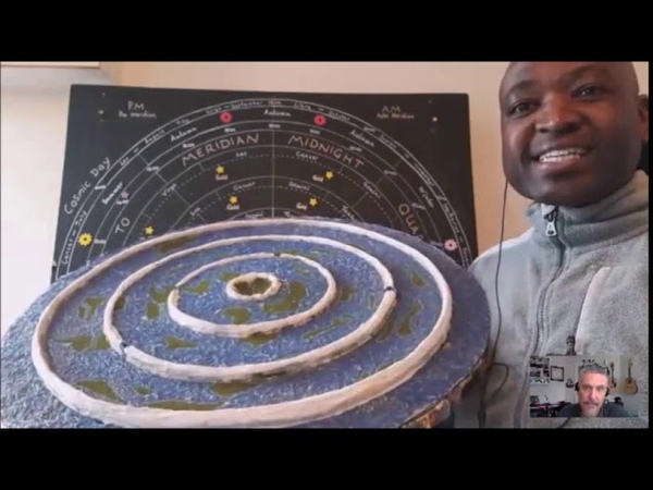 Cosmic Calendar, Creation, Space, Time, Matter, Extraterestial lands beings, 2020 Solar Event.