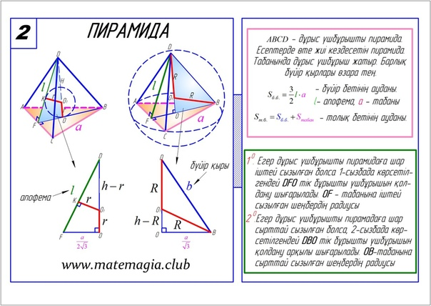 ⚠️ Математика