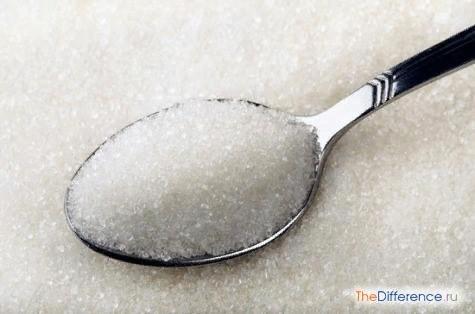 Разница между сахаром и солью Сахар и соль внешне достаточно похожи. Это белые кристаллические вещества, которые легко растворяются в воде. И сахар, и соль употребляются в пищу и часто
