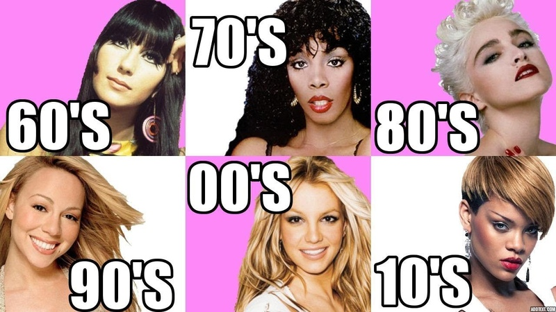 10 Most POPULAR Female Artists of Each Decade
