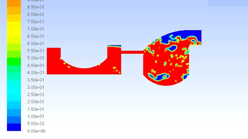 Two Phase Flow Simulation Video