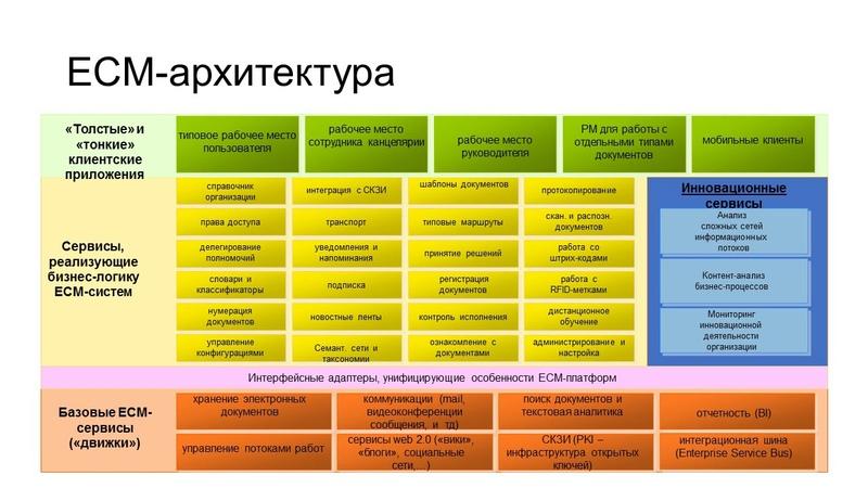 Проект № 13.G25.31.0096 АО Фирма АйТи. Информационные технологии