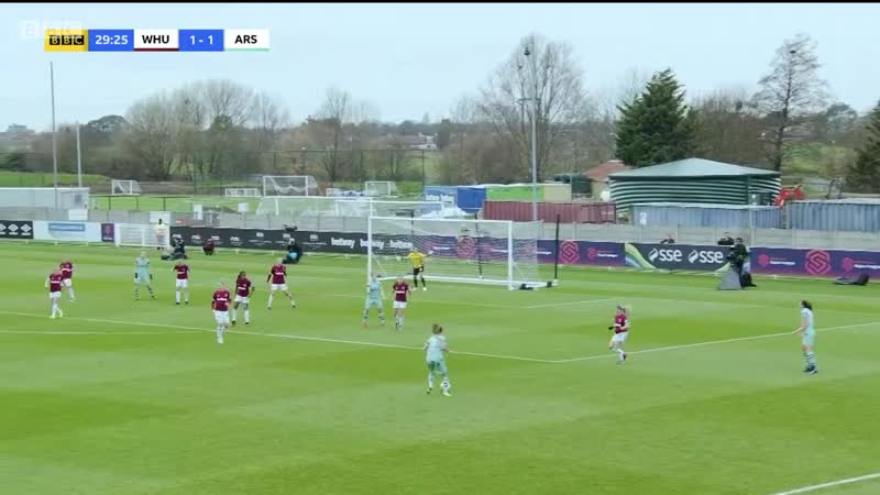 Womens Super League 201819 West Ham v Arsenal