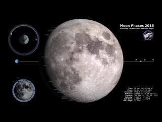 Фазы Луны 2018
