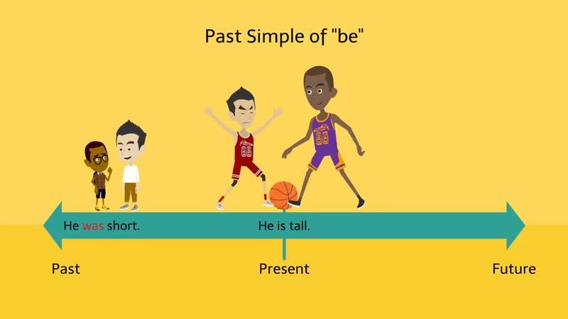 Past Simple Tense be - was - were- Fun Interactive English Grammar ESL Video