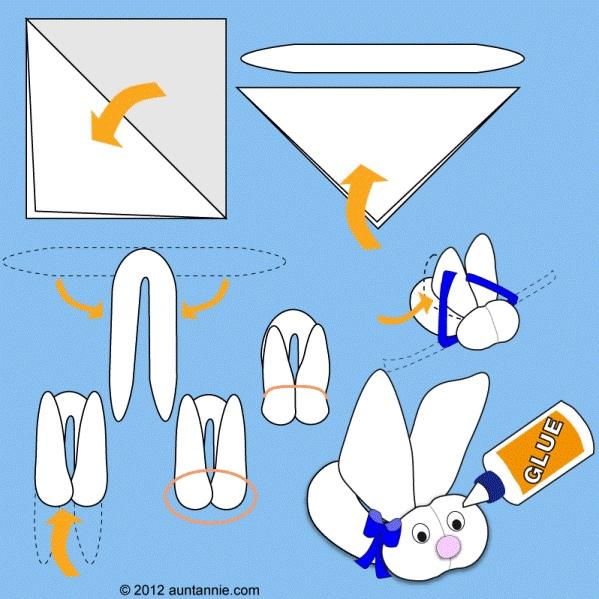 Заяц из полотенца Очень простая поделка зайца,которую можно сделать с детьми из обычного махрового полотенца. Квадратный кусок полотенца сгибаем по диагонали, сворачиваем в рулончик, изгибаем