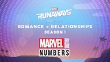 Marvel's Runaways Romances &amp Relationships Marvel By The Numbers